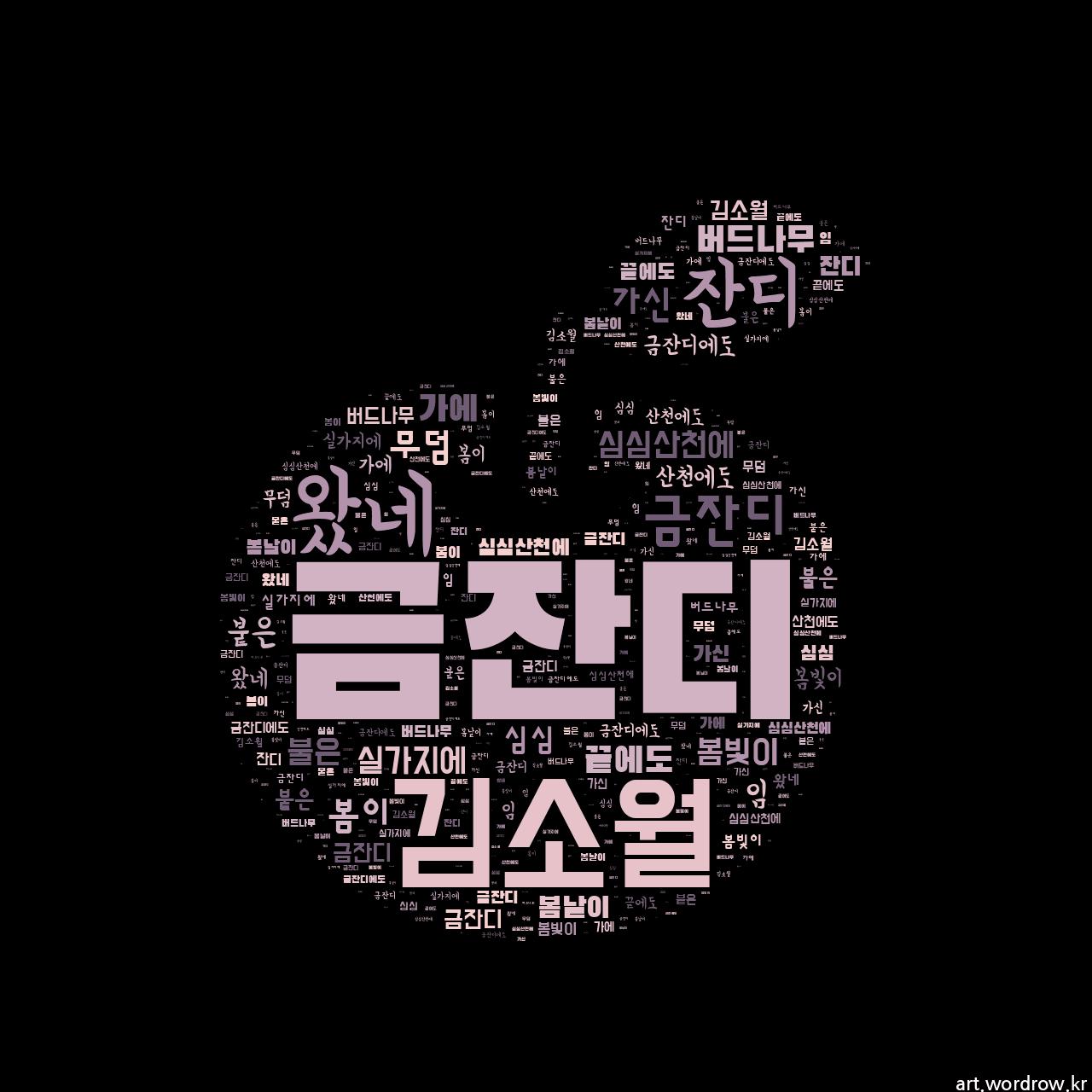 워드 클라우드: 금잔디 [김소월]-2